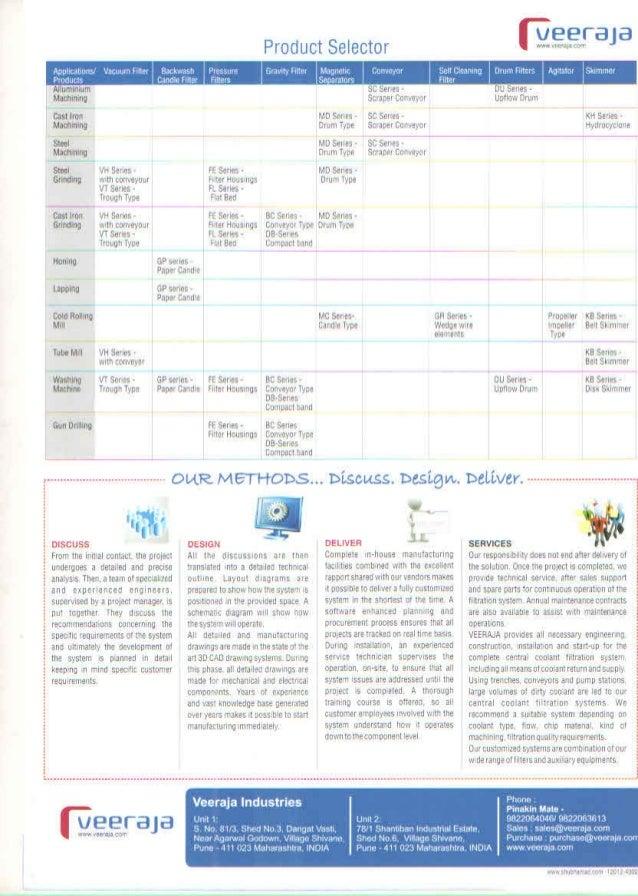 www. fi| ters-india. com  |  u eeraja J - Industrial Filters And Accessories -     Grinding Machines Filters:   We manufac...