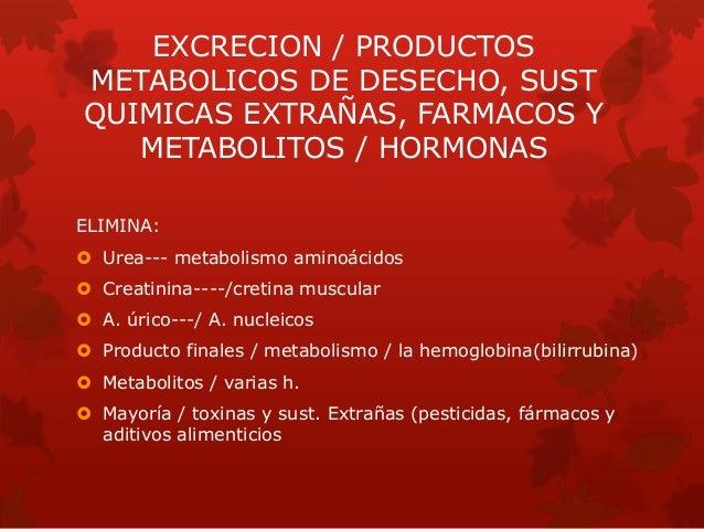 EXCRECION / PRODUCTOS METABOLICOS DE DESECHO, SUST QUIMICAS EXTRAÑAS, FARMACOS Y METABOLITOS / HORMONAS ELIMINA:  Urea---...