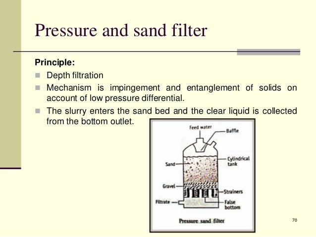 sunfire oil pressure gauge diagram filtration pressure filter diagram #7