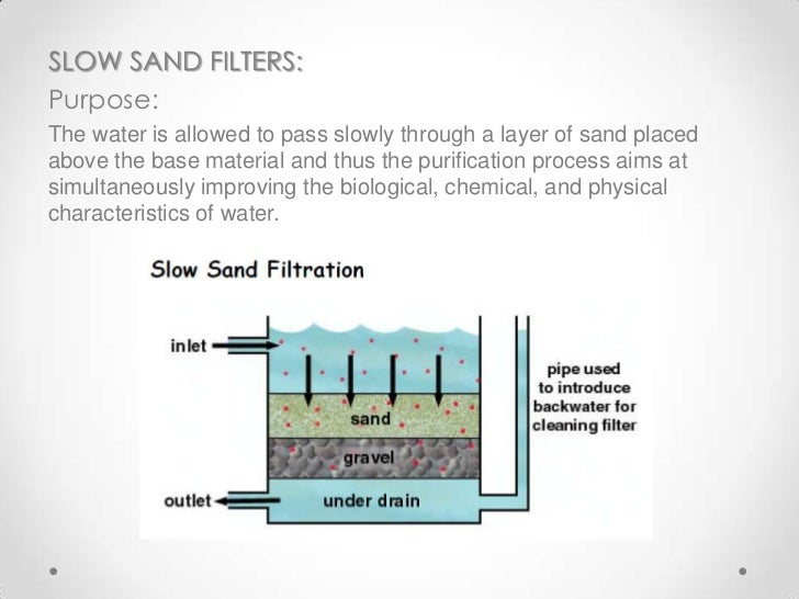 Filtration and disinfection of water