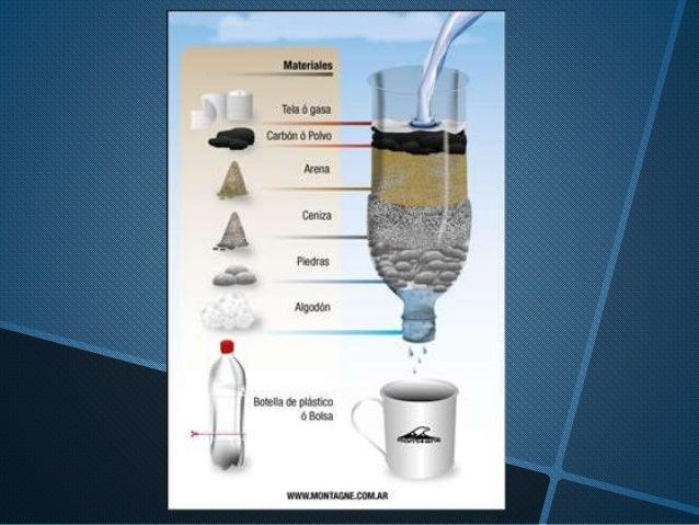 Filtro de agua casero - Filtros para grifos de agua ...