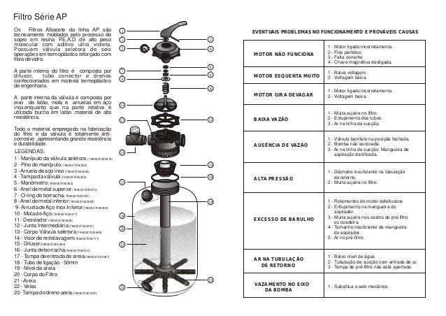 Filtro Série APOs Filtros Albacete da linha AP são                1                                                       ...