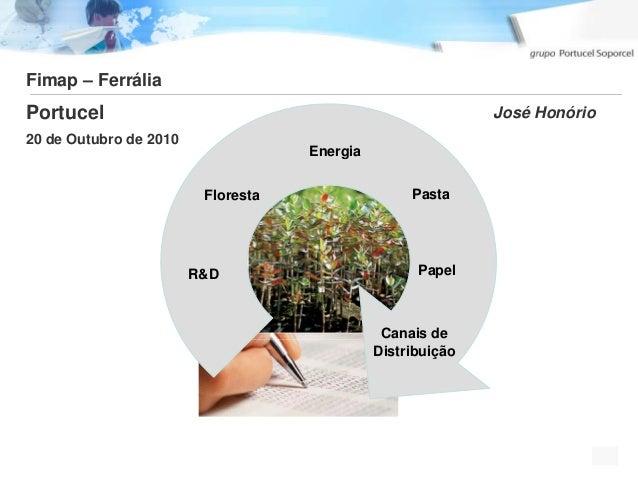 1 Pasta Consumidores Fimap – Ferrália Portucel 20 de Outubro de 2010 José Honório Floresta Papel Canais de Distribuição R&...