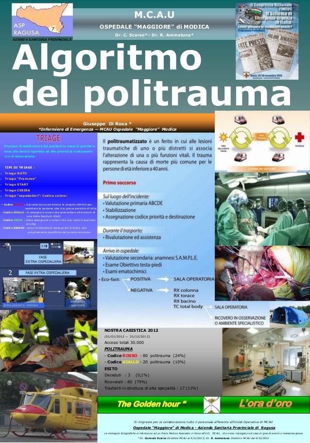 Algoritmo M.C.A.U OSPEDALE ―MAGGIORE‖ di MODICA Dr. C. Scarso*– Dr. R. Ammatuna* Processo di suddivisione dei pazienti in ...