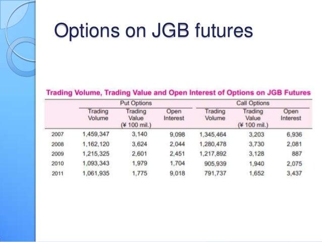 Tokyo stock exchange jgb options