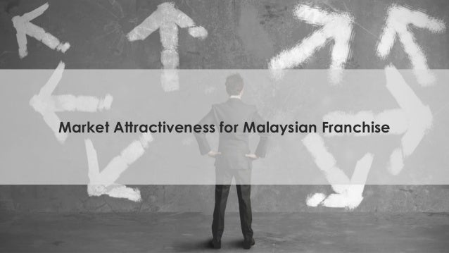 Market Attractiveness for Malaysian Franchise