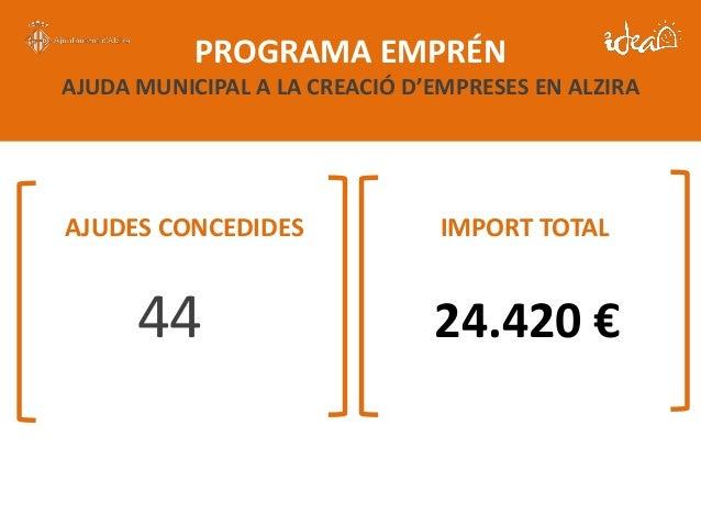 Presentación empresas seleccionadas del programa EMPRÉN 2018 Slide 3