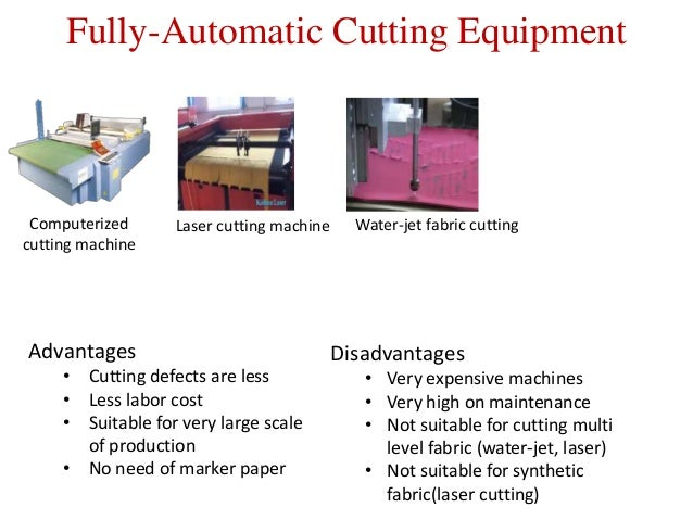 Fin Technology In Apparel Manufacturing