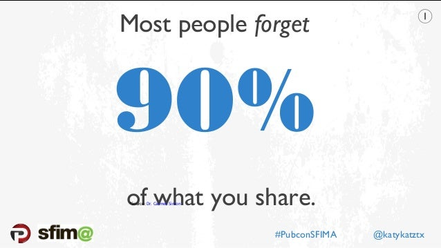 Most people forget 90% of what you share.*Source: Dr. Carmen Simon #PubconSFIMA @katykatztx