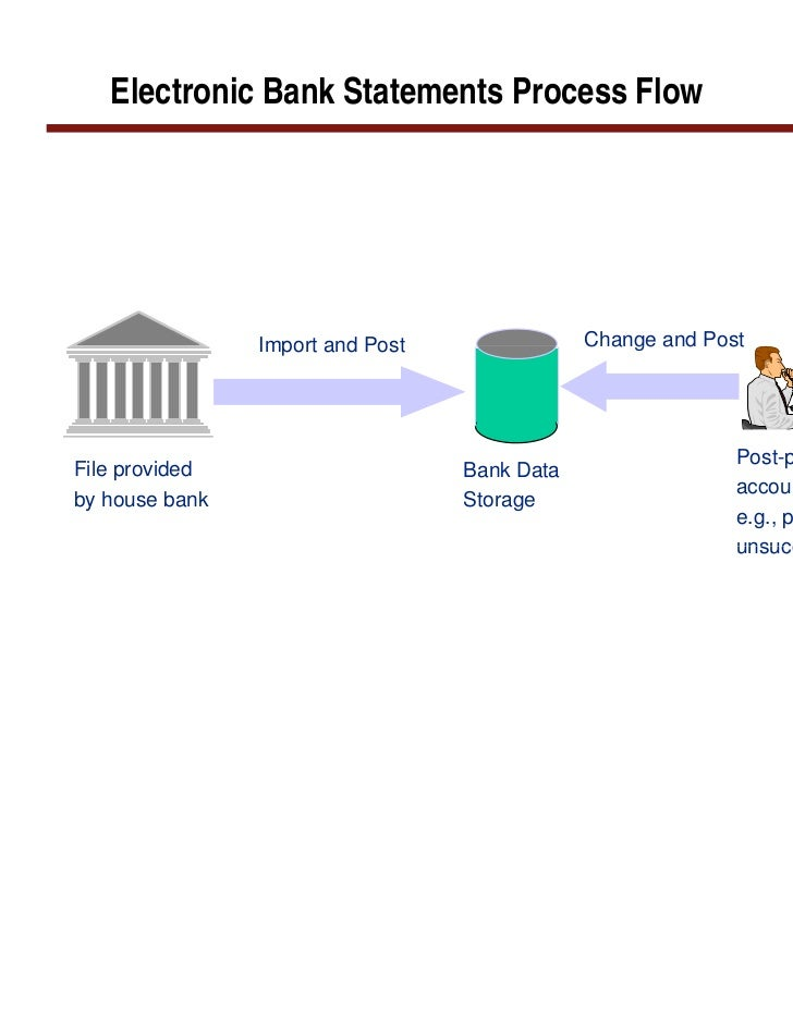 how to order bank statement