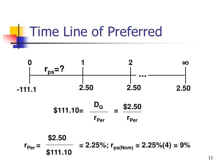 After Tax Nominal Interest Rate Formula