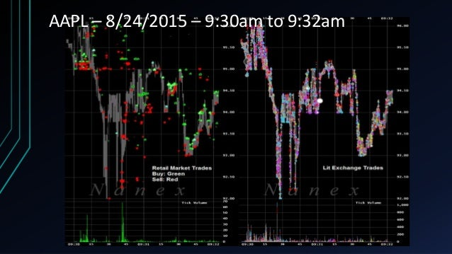 Strategies And Secrets Of High Frequency Trading (HFT) Firms