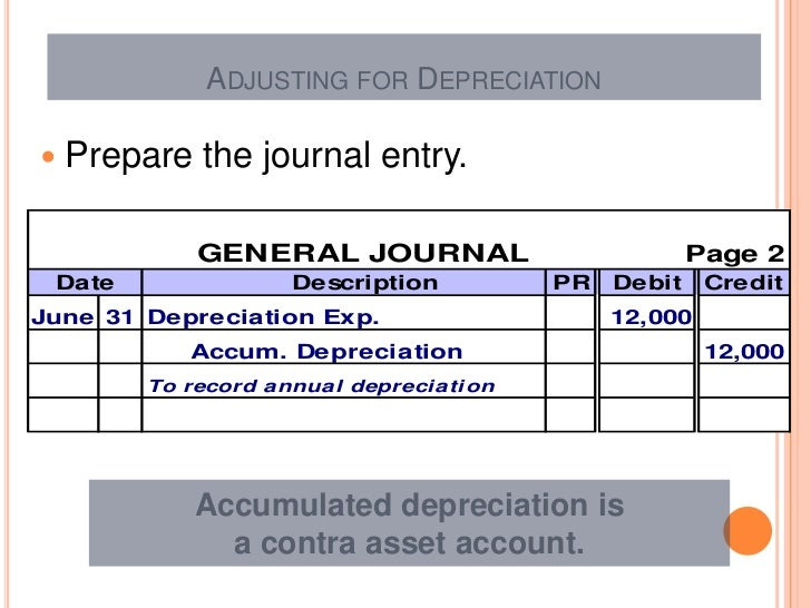 Journal entry to book depreciation expense vs accumulated