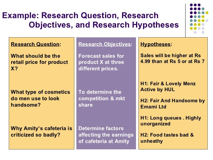 Primary market research examples