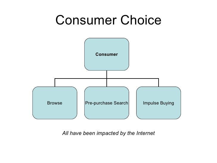 consumer behaviour with information technology Marketing operations, information & technology written how the digital age  rewrites the rule book on consumer behavior the authors of a.