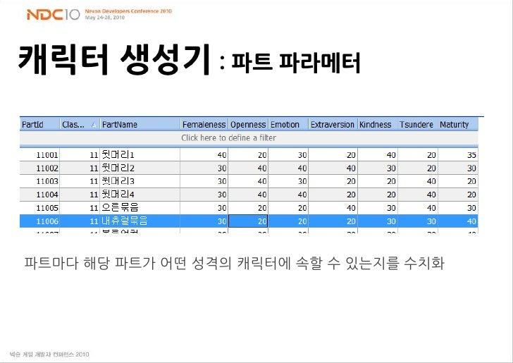 캐릭터 생성기: 파트 파라메터<br />파트마다 해당 파트가 어떤 성격의 캐릭터에 속할 수 있는지를 수치화<br />