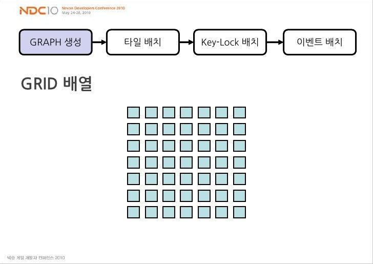 GRAPH 생성<br />타일 배치<br />Key-Lock 배치<br />이벤트 배치<br />GRID 배열<br />
