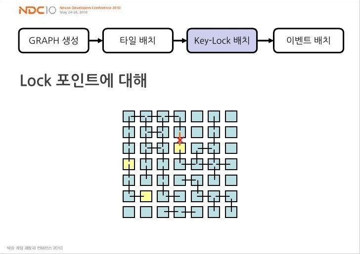GRAPH 생성<br />타일 배치<br />Key-Lock 배치<br />이벤트 배치<br />Lock 포인트에 대해<br />