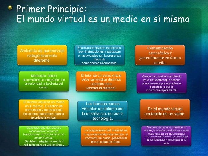 Primer Principio:El mundo virtual es un medio en sí mismo                                     Estudiantes revisan material...