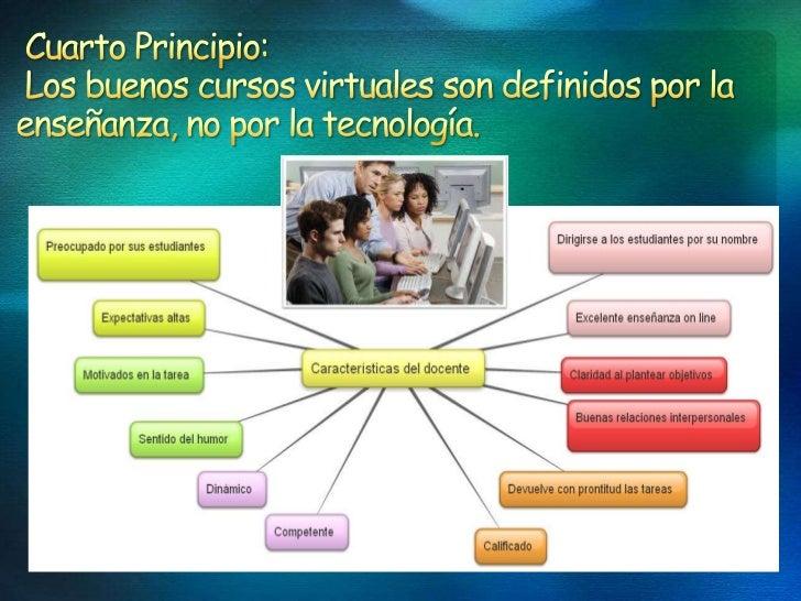  Es uno de los principales objetivos en cualquier clase y es una parte esencial encualquier entorno de enseñanza virtual....