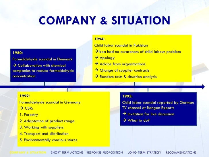 strategic management case studies with solution free download