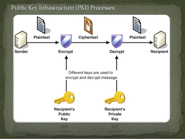 XML Key Management Protocol for Secure Web Service