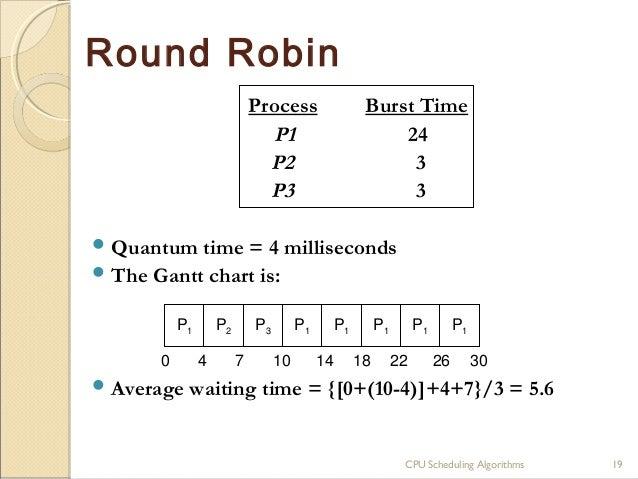 cpu-scheduling-algorithms-19-638.jpg?cb=1364945443