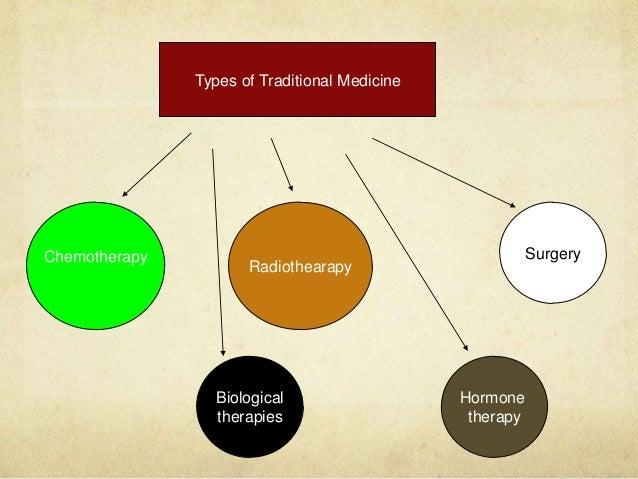 Holistic Healing: an Introduction