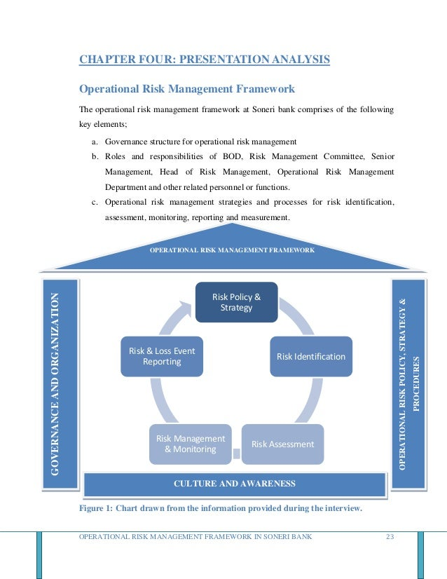 operational risk assessment template - the future of bank risk management mckinsey company