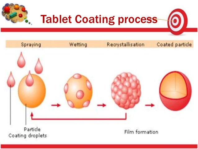 Levitra film coated tablets