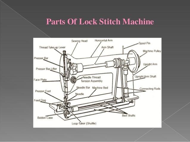 Sewing Machines Stitch Fundamentals