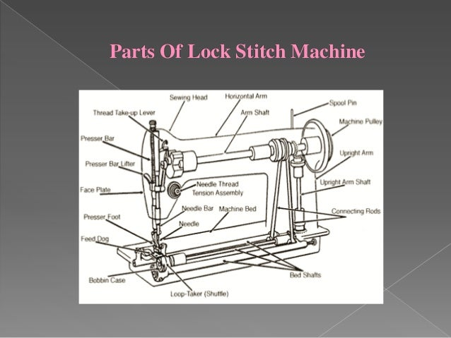 Sewing Machines Stitch Fundamentals Enchanting What Is The Sewing Machine