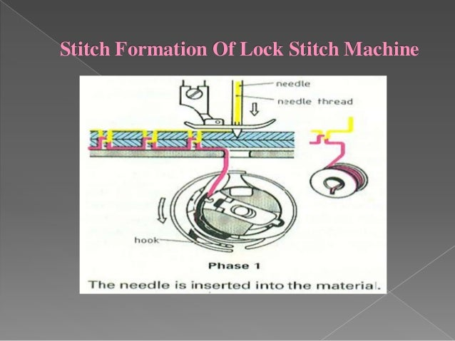 Stitch Formation Of Lock Stitch Machine