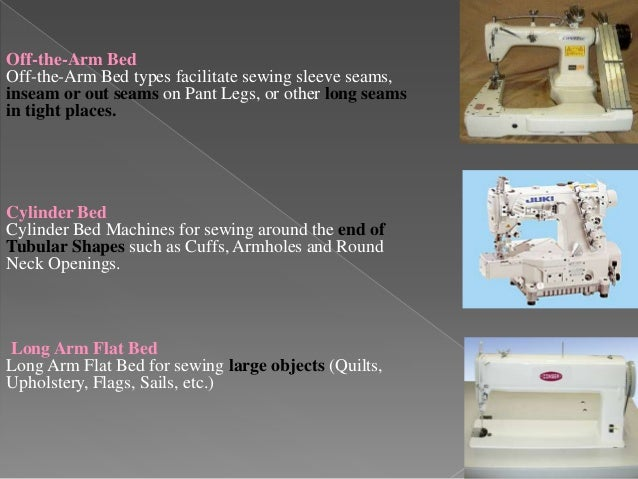 Sewing Machines Stitch Fundamentals