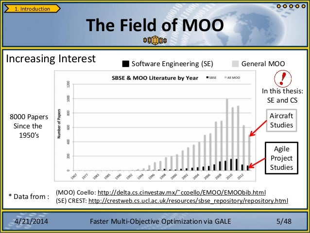 phd thesis multi objective optimization In order to improve the system's classification ratio, the classifier is defined as a multi-objective problem, and evolutionary multi-objective optimization techniques are applied.