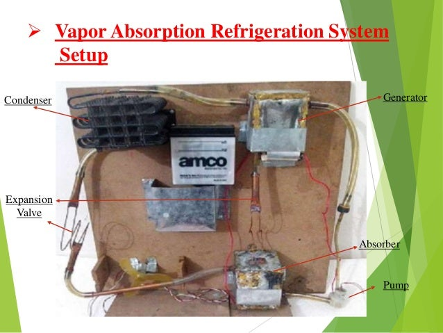 vapour absorption refrigeration system Solar mechanical refrigeration • vapor compression cycle with power input from  absorption refrigeration  • cop for solar refrigeration systems is low .