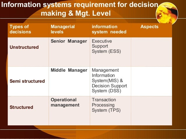 decision making and management information system