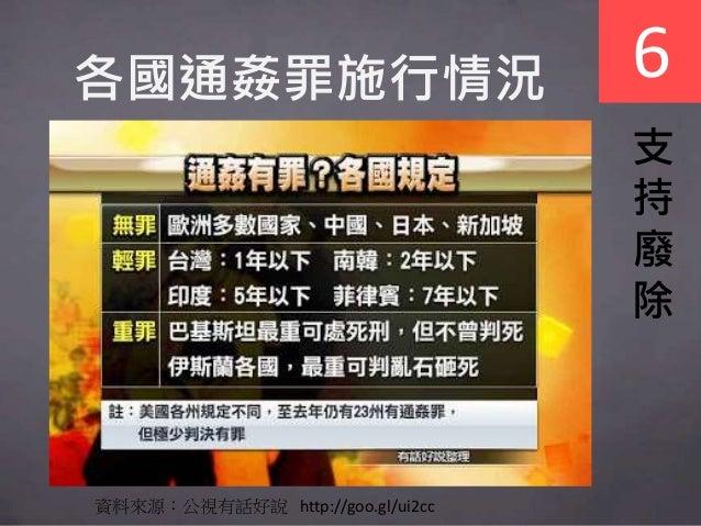 各國通姦罪施行情況 資料來源:公視有話好說 http://goo.gl/ui2cc 6 支 持 廢 除