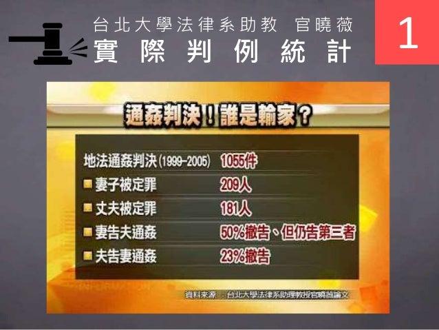 台 北 大 學 法 律 系 助 教 官 曉 薇 實 際 判 例 統 計 1