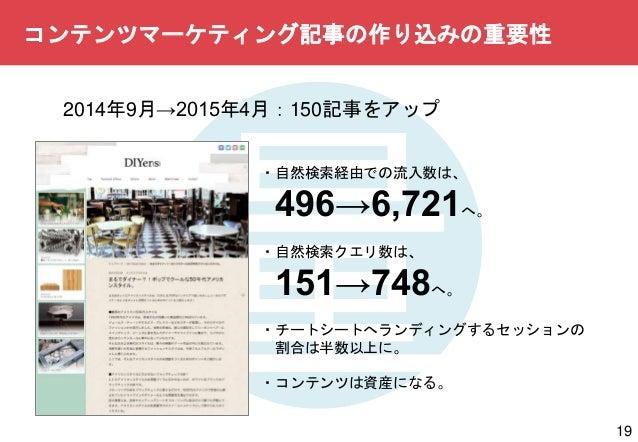 19 コンテンツマーケティング記事の作り込みの重要性 ・自然検索経由での流入数は、 496→6,721へ。 ・自然検索クエリ数は、 151→748へ。 ・チートシートへランディングするセッションの 割合は半数以上に。 ・コンテンツは資産になる。...