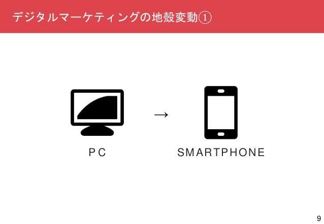 9 デジタルマーケティングの地殻変動① → P C SMARTPHONE