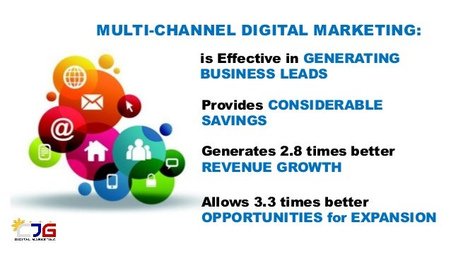 Multi-Channel Digital Marketing Presentation