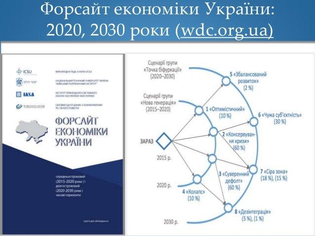www.wdc.org.ua Форсайт економіки України: 2020, 2030 роки (wdc.org.ua)