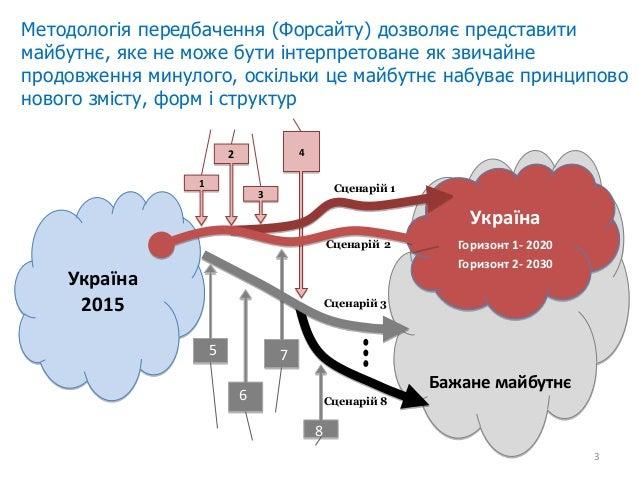 Михайло Згуровський. «Форсайт Економіки України: 2015-2030 роки» Slide 3