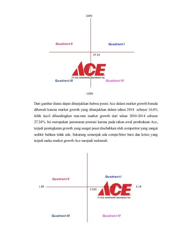 Paper Strategi Perusahaan Ace Hardware