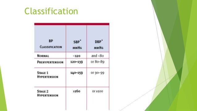 Hypertension Guidelines JNC 8