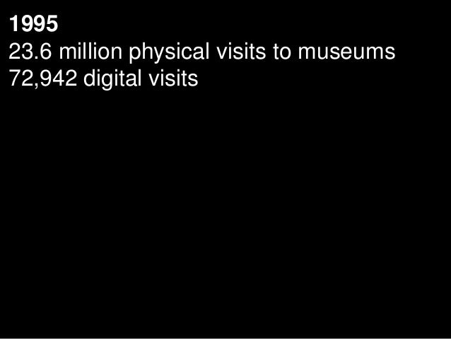 This Afternoon 1. Schools and Digital Media: So What? 2. Why the Smithsonian? 3. Research 4. Smithsonian Learning Lab 5. I...