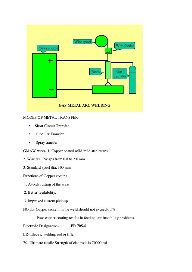 lt mmh ic summer internship report coal handling plant in chhabra rajasthan 46 638?cb=1478849283 wiring diagram structures e410 adjustable base wiring wiring  at bakdesigns.co