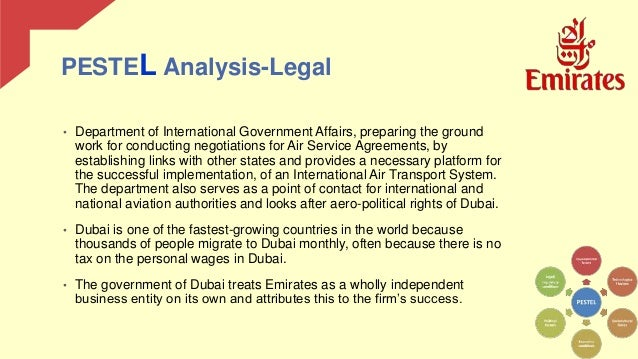 emirates airlines essay English essay emirates airlines in the 'middle east airlines forum' forum on cabincrewcom.