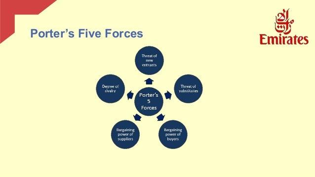 Uae construction porter s 5 forces model